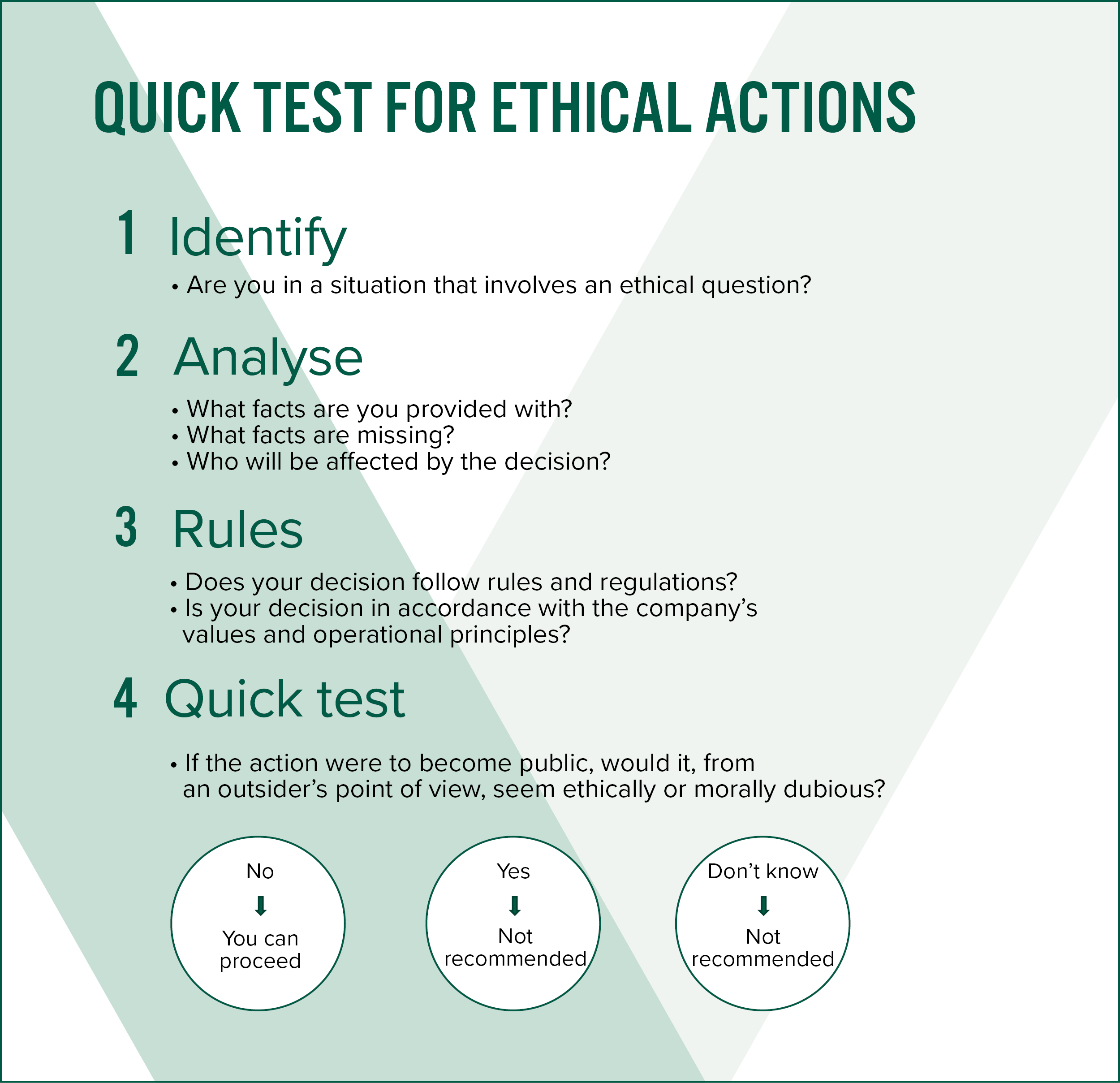 Quick test for ethical actions